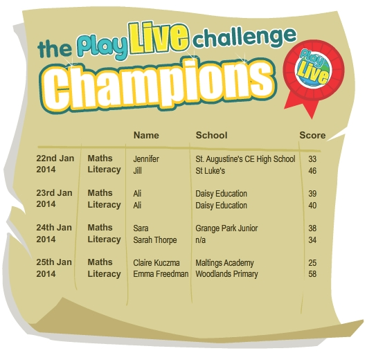 PlayLive Challenge Daily Winners from Bett 2014