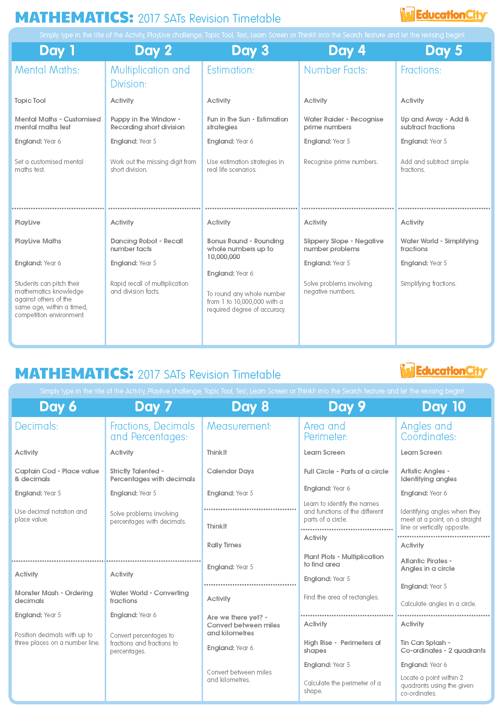 SATs timetable for Maths revision