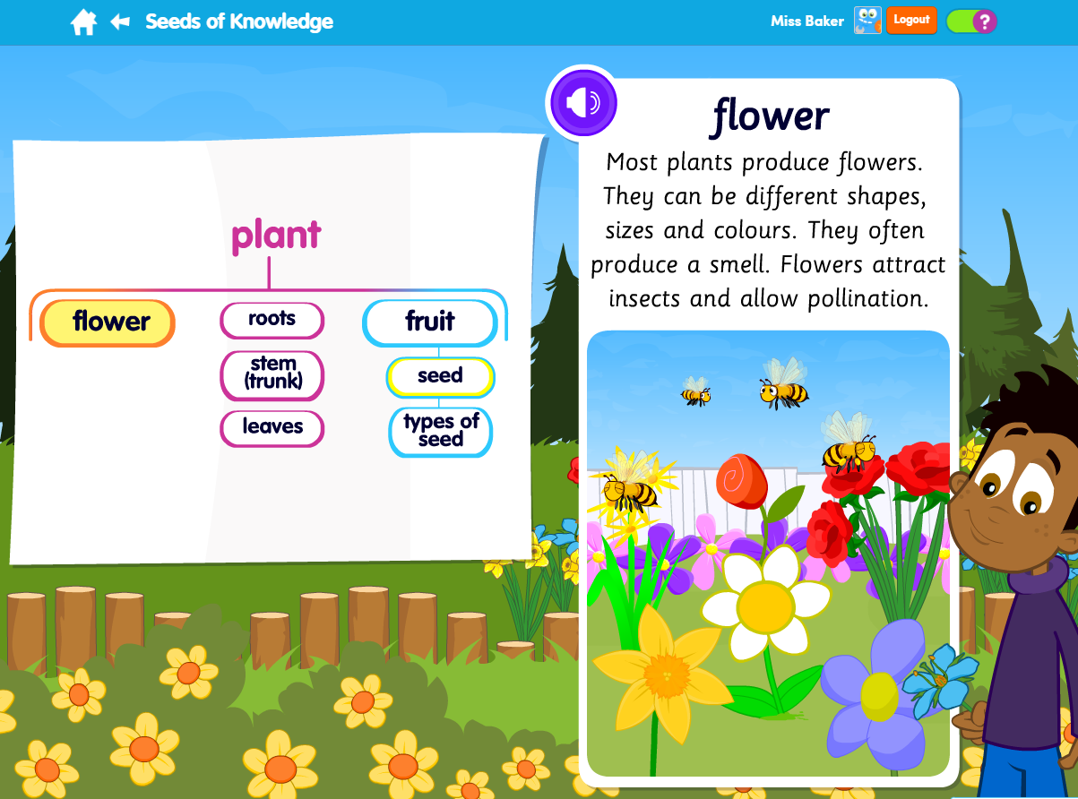 Seeds of Knowledge Science Learn Screen