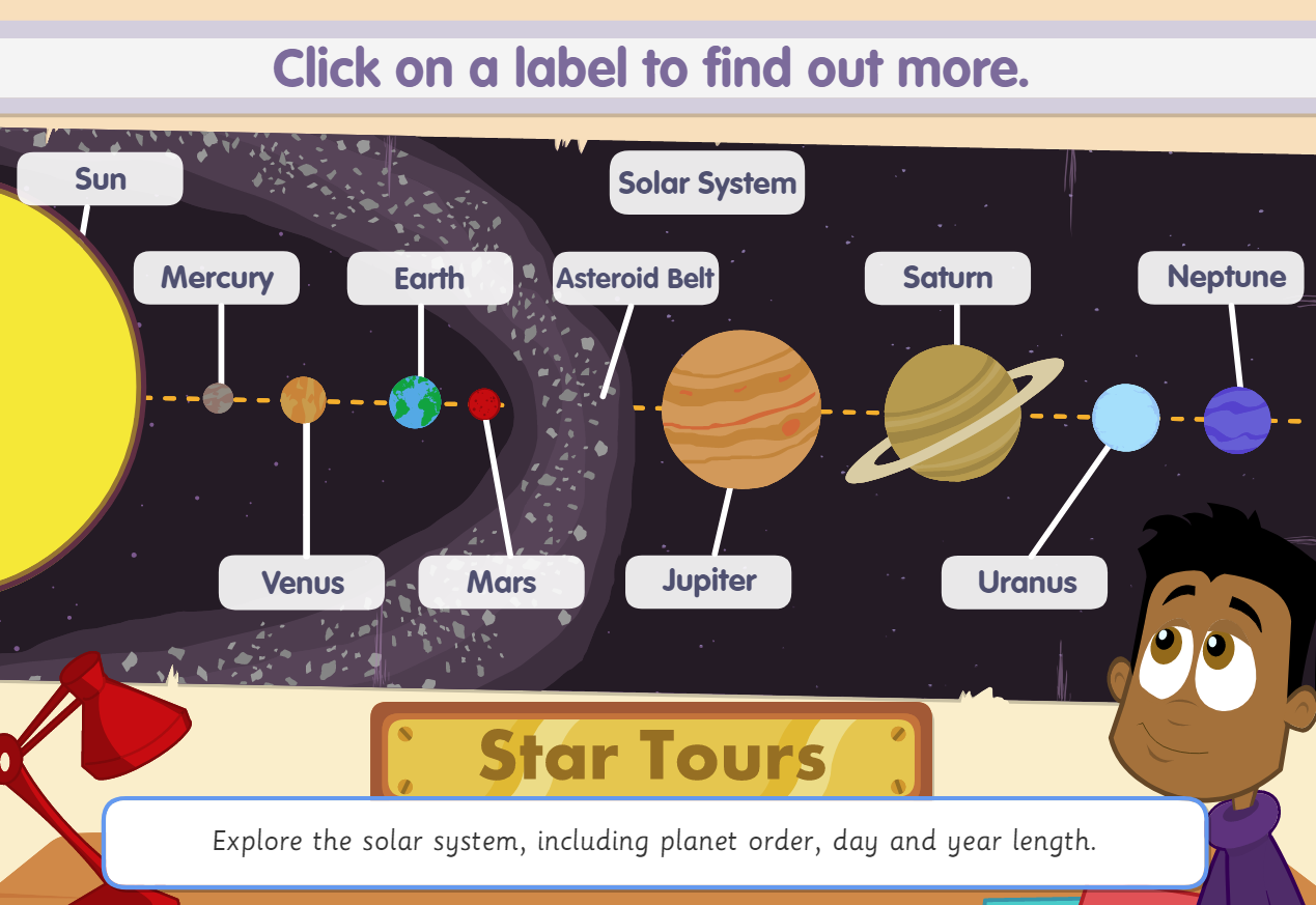 Star Tours Learn Screen